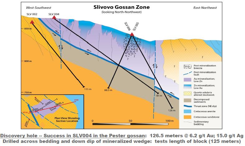 Angry Geologist: Why does drill direction and dip matter?