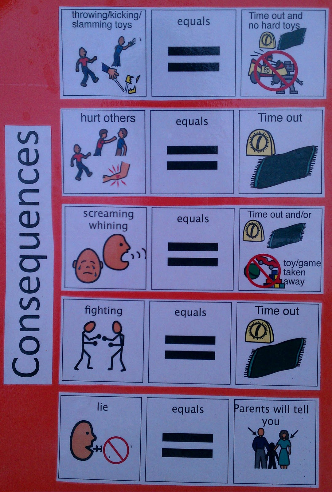 How do visual consequence charts relate to speech therapy this kind of reinforcer can help children with language delays and behavior problems by also new web page chart rh pandaspeechspot