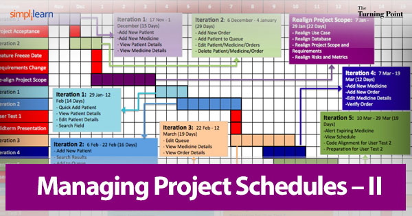 Steps to Developing a Project Schedule