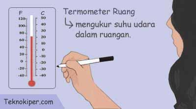 Alat Untuk Mengukur Suhu dan Jenis-jenis Termometer