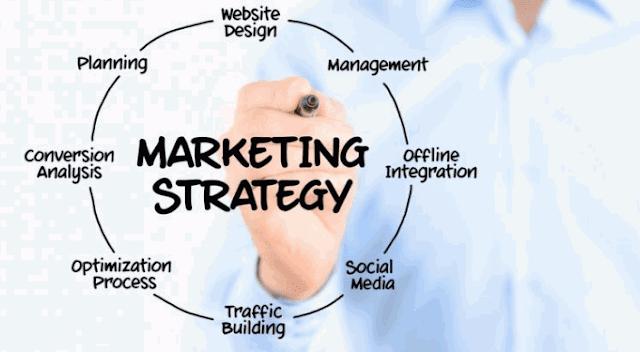 Strategi Sukses Menguasai Pasar