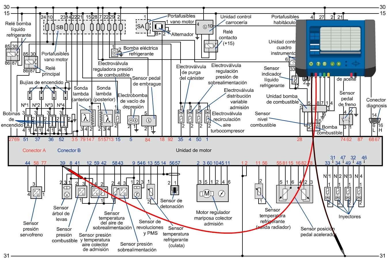 audi 03 a4 ecu wiring diagram 03 pontiac vibe wiring 2005 jetta tdi fuse diagram 2012 jetta tdi fuse diagram [ 1358 x 914 Pixel ]