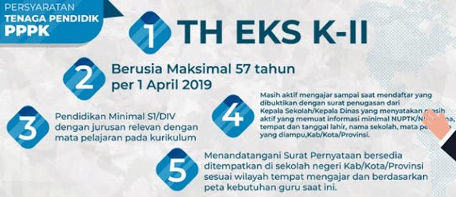 Persyaratan Pendaftaran PPPK 2019 Tenaga Pendidik/Guru (TH Eks K-II)