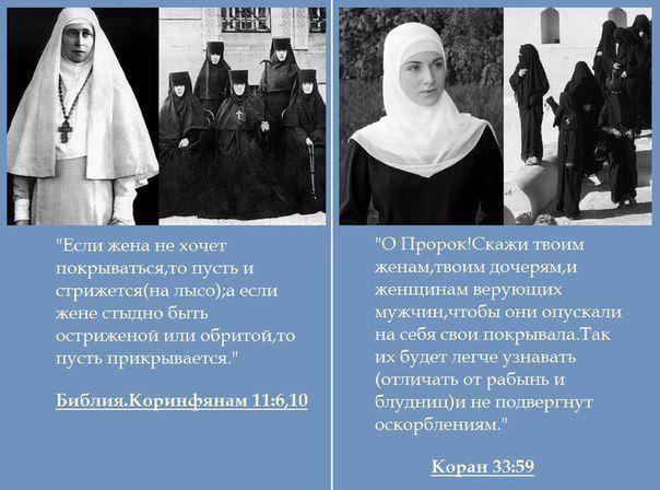 куран и библия о женской одежде