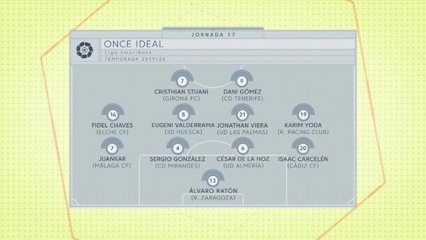 Málaga, Juankar en el once ideal de la jornada 17 de Segunda