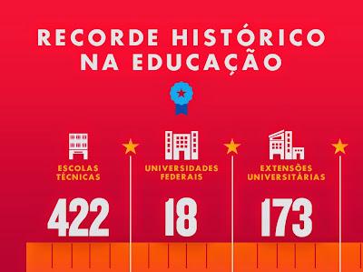 Resultado de imagem para avanços da educação no governo lula