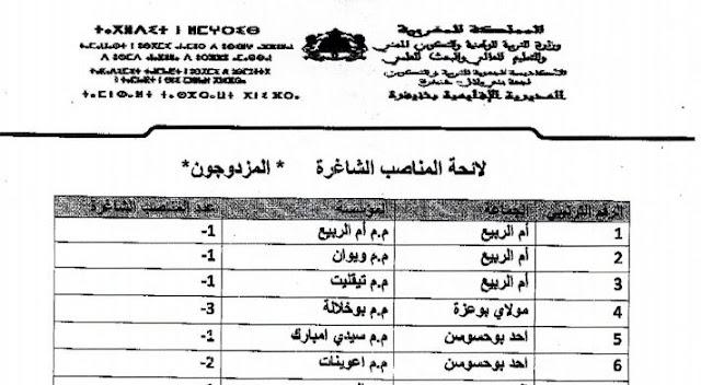 لوائح المناصب الشاغرة بمديرية خنيفرة و باقي المديريات بالجهة
