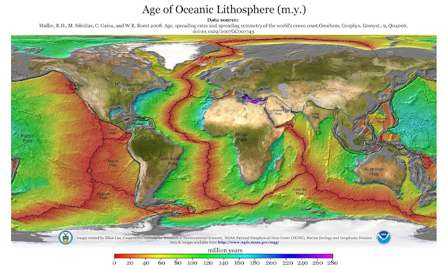 كيف تتكون المحيطات