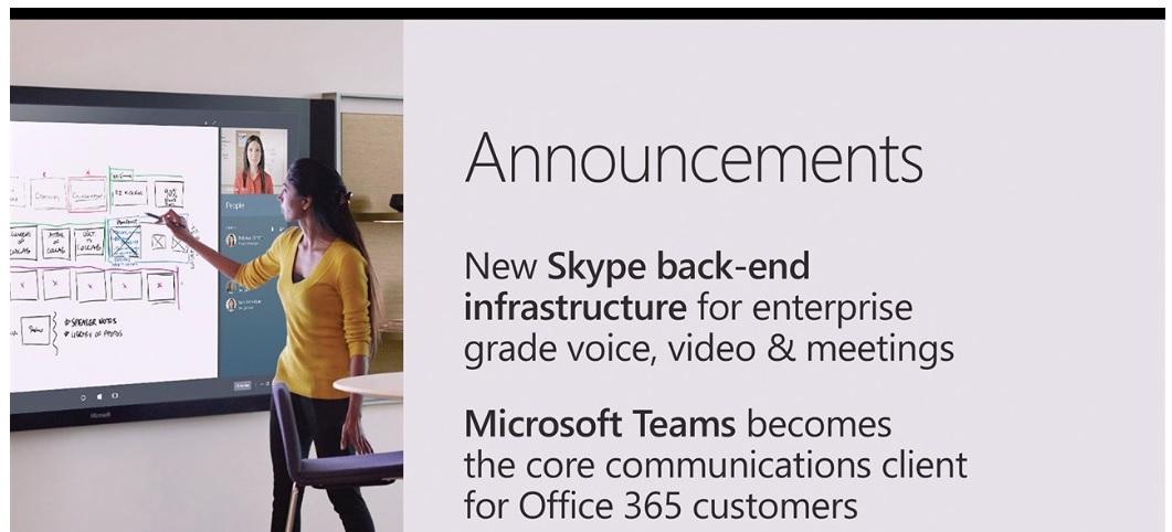 Skype pound session