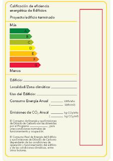 Eriqueta de Eficiencia Enérgetica