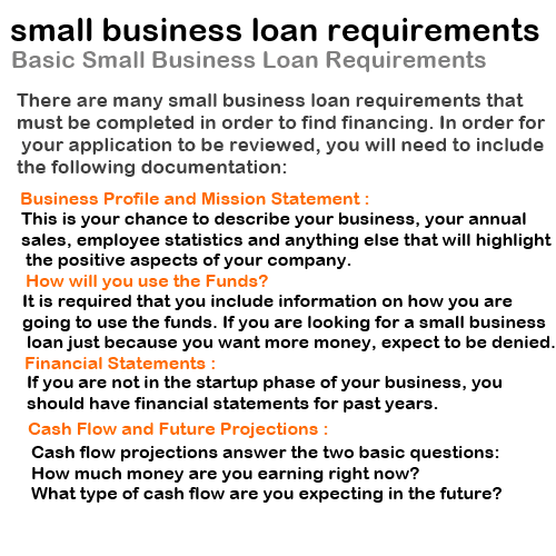 Business Loan Proposal Template sample business proposal template – Sample Loan Proposal