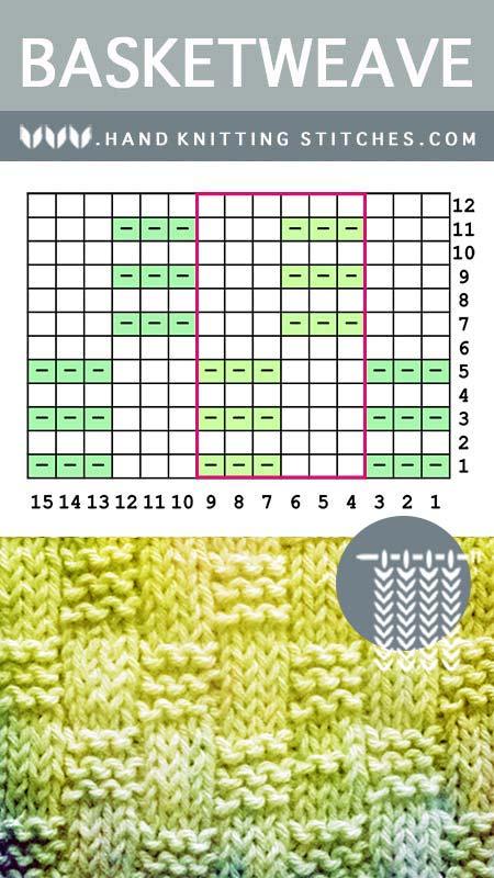 Hand Knitting - Free Pattern,  #Basketweave Knit Purl Pattern