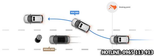 hệ thống an toàn xe accent 5 cua