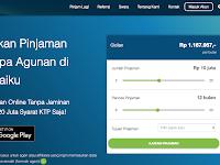 Ketentuan Biaya dalam Pinjaman Online Tunaiku