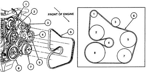 ford mustang drive serpentine belt routing and pulley