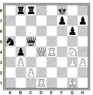 Posición de la partida de ajedrez Atlas - Wirthensohn (Suiza, 1993)