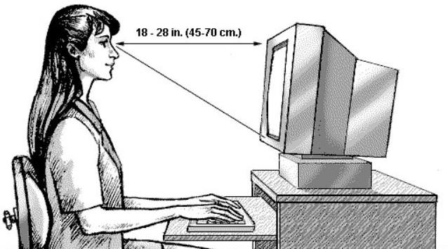Posisi Keyboard
