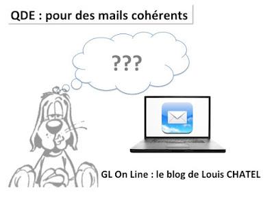 Illustration avec Gai luron se posant des questions devant son ordinateur.