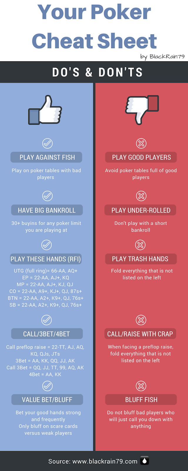 Poker cheat sheet 2019