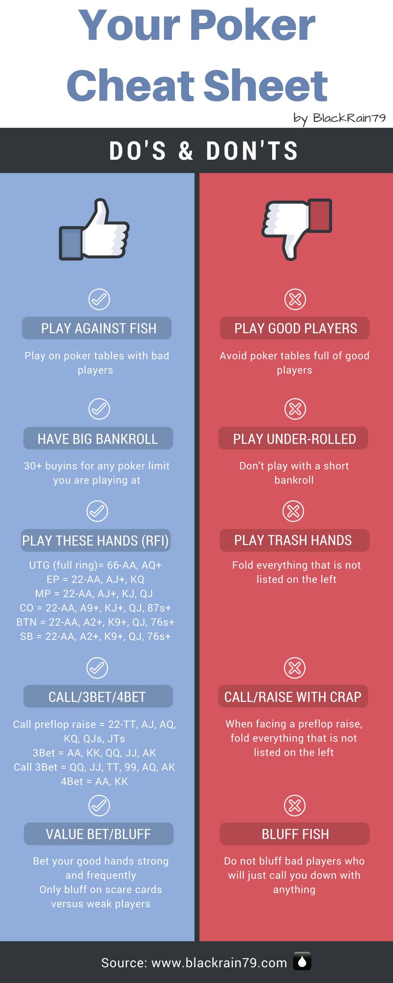 Free poker cheat sheet