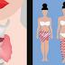 12 sutiles señales de problemas de tiroides que nunca debes ignorar!