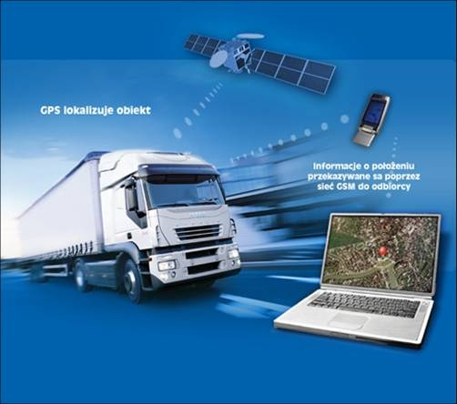 Why You Must Use Vehicle Tracking In Your Company