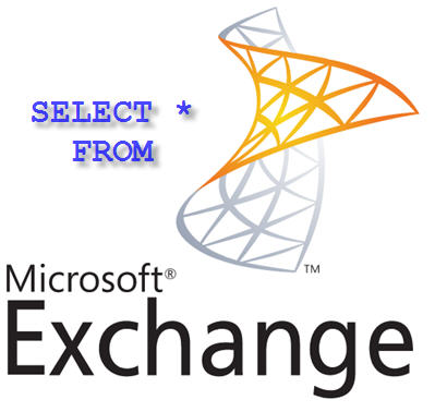 ORA-00001: Unique constraint violated: MS Exchange API for