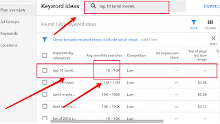latest keyword research | kaise karen keyword research best tips