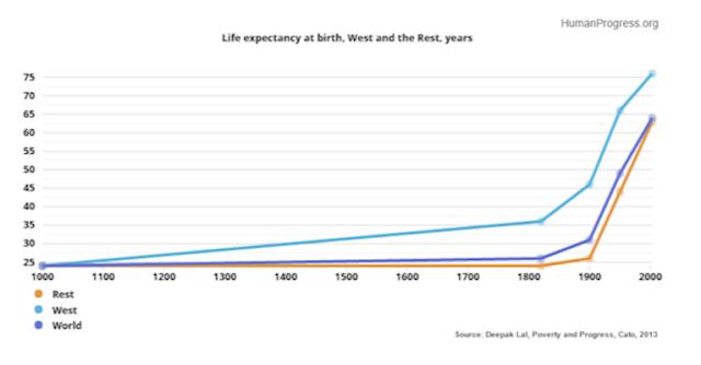 economia mondiale sempre più ricchi sempre meno poveri