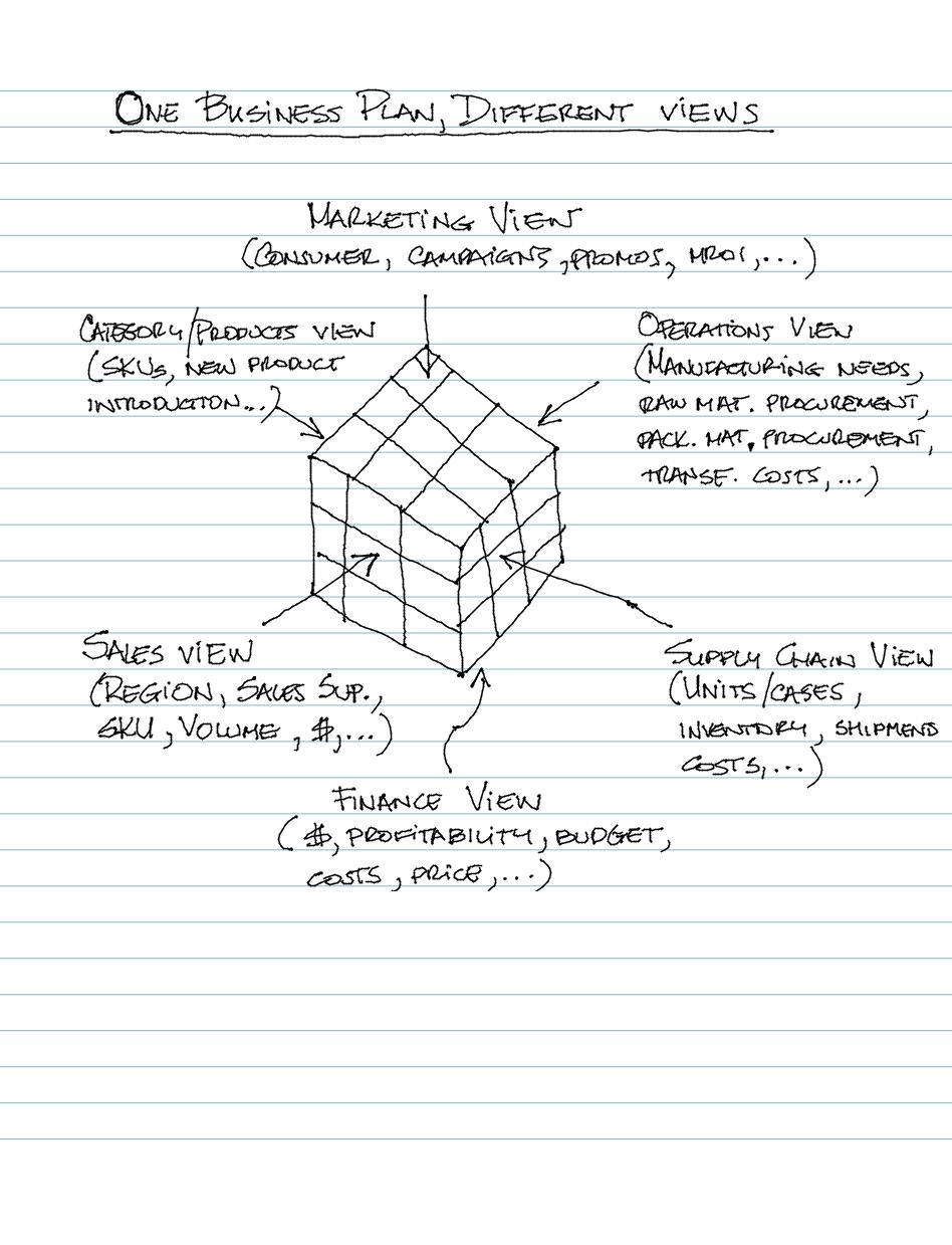 My Business Ideas Notebook