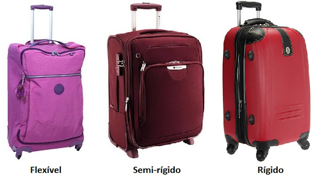 Diferentes tipos de materiais de malas de viagem