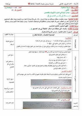 مذكرات الاسبوع التاسع عشر(19) مادة التربية الاسلامية اسلام ابي بكر الصديق عليه السلام السنة الرابعة ابتدائي الجيل الثاني
