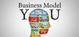 <alt img src='gambar.jpg' width='100' height='100' alt=' 3 choice of business online model'/>