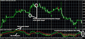 saham 1 lot berapa lembar tidak ada perbaikan indikator sinyal panah forex