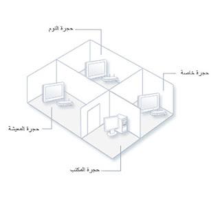 "إعداد موسع ""Windows Media Center"""