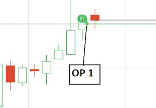 trading binary tanpa modal
