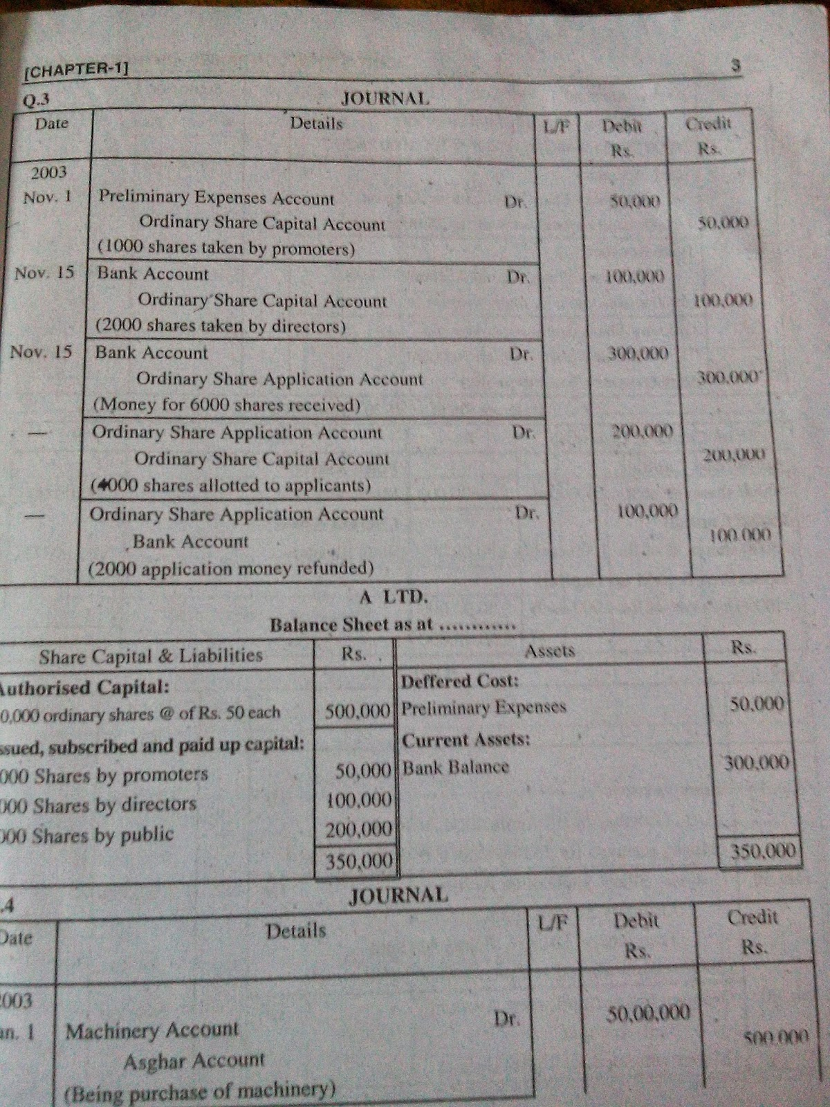 B.Com Part-II Advanced Accounting Solution : Chapter No 1