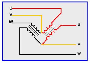 Transformator (trafo) 3 fasa dau kumparan