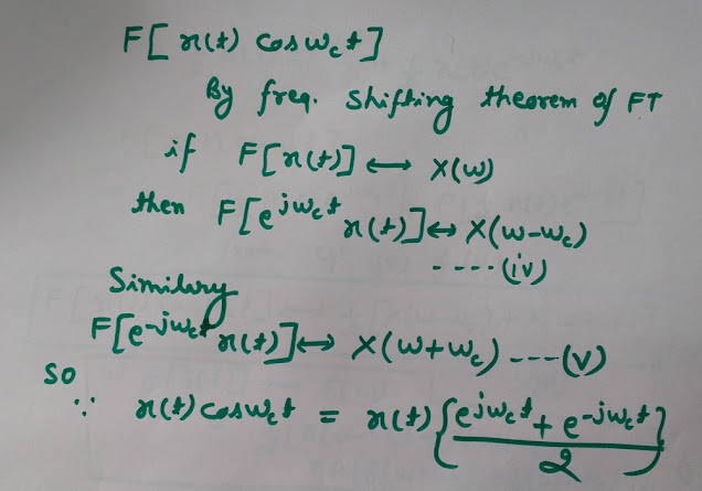 Fourier Transform  of Amplitude Modulation