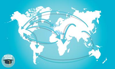 Globalisasi, Dampak Globalisasi, Dampak Negatif Globalisasi, dampak Positif Globalisasi, Dampak Globalisasi di Bidang Ekonomi, Dampak Globalisasi di Bidang Politik, Dampak Globalisasi di Bidang Sosial Budaya, Dampak Globalisasi di Bidang Keamanan.