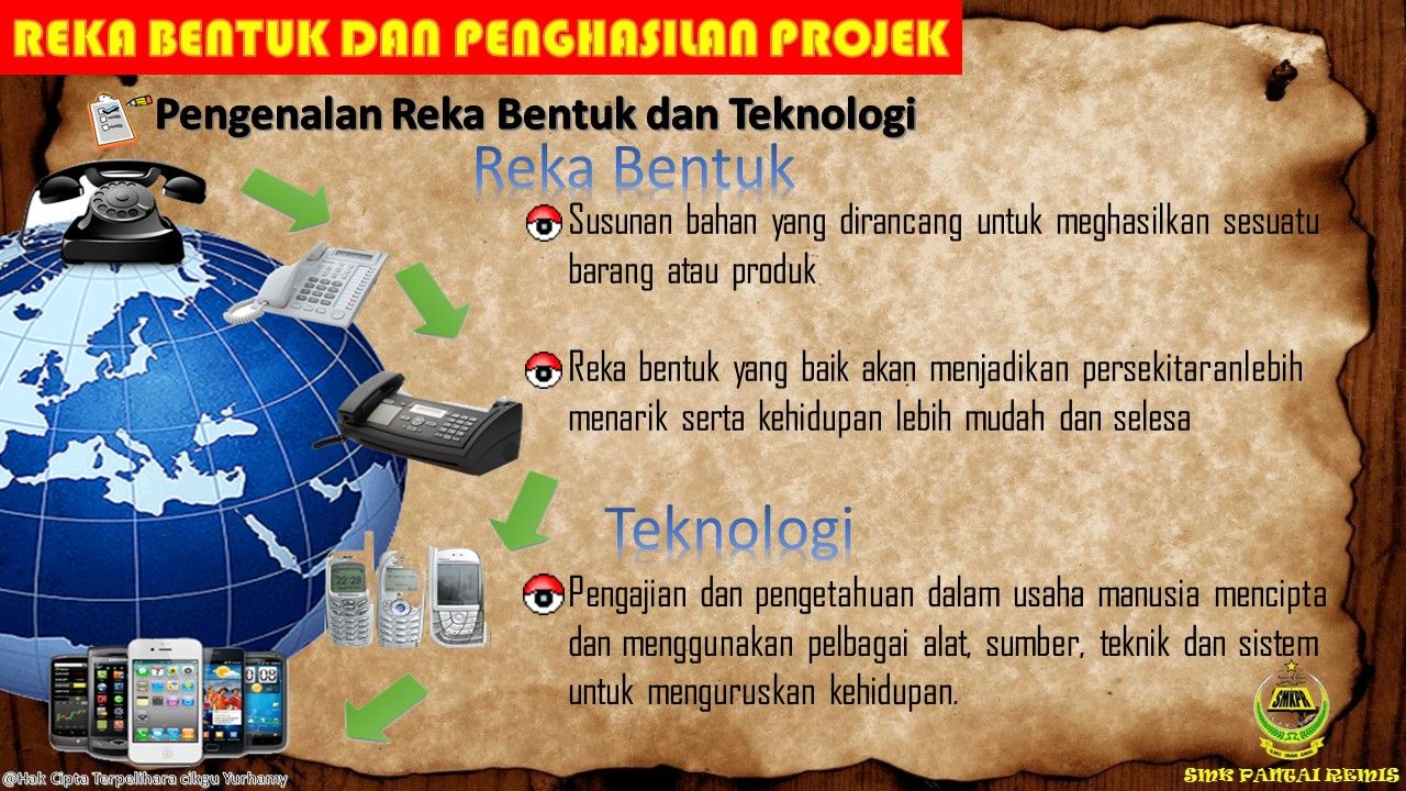 Tingkatan 1 Rekabentuk Dan Penghasilan Projek Bab 2 Reka Bentuk