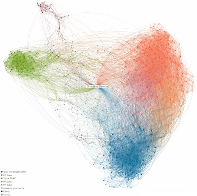 LinkedIn connection map