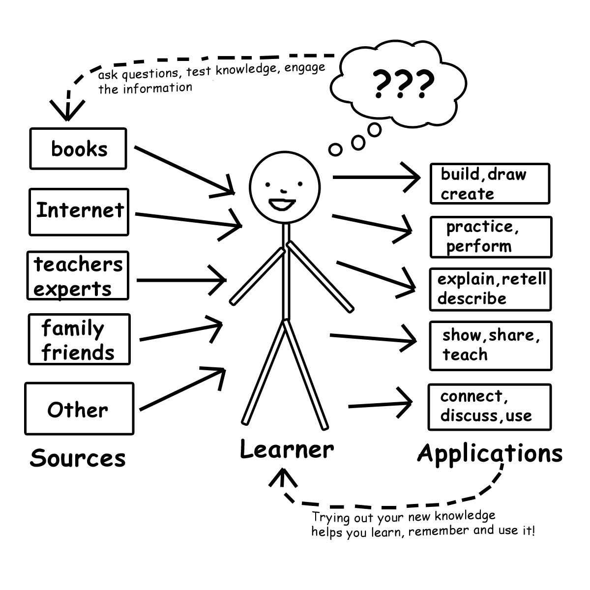 Digital Literacy Amp Expression September