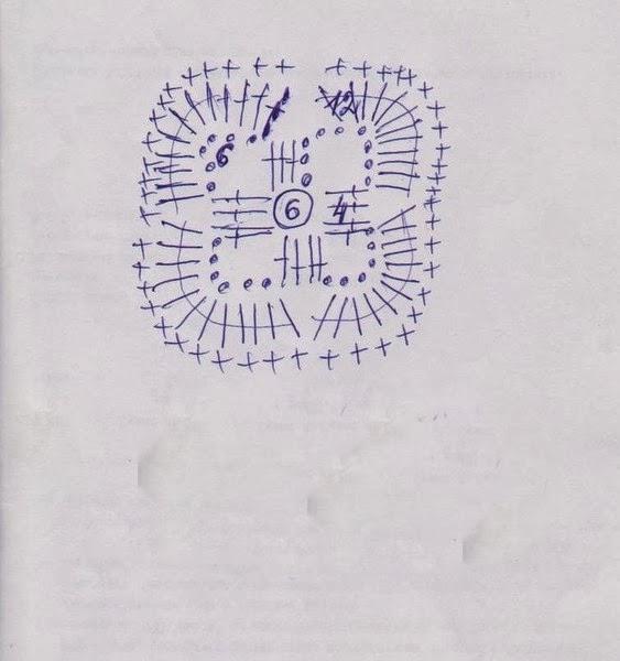 Tığ işi Çiçekli Bardak Altlığı Modeli Şemalı