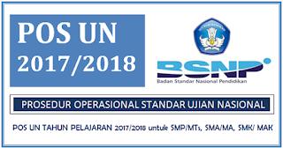 Peraturan Mentri Pendidikan dan Kebudayaan Nomor  Download POS UN Tahun Pelajaran 2017/2018 Untuk Semua Jenjang Pendidikan