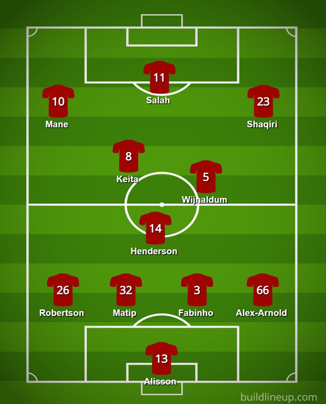 Predicted-team-line-up-graphic