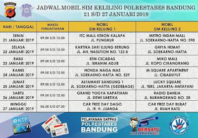 Jadwal sim keliling polres Bandung minggu ini.