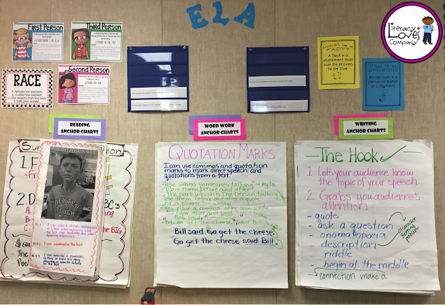 Do you have a sea of anchor charts in your classroom?  Looking for some tips, ideas, and inspiration to create, display, and store your anchor charts.