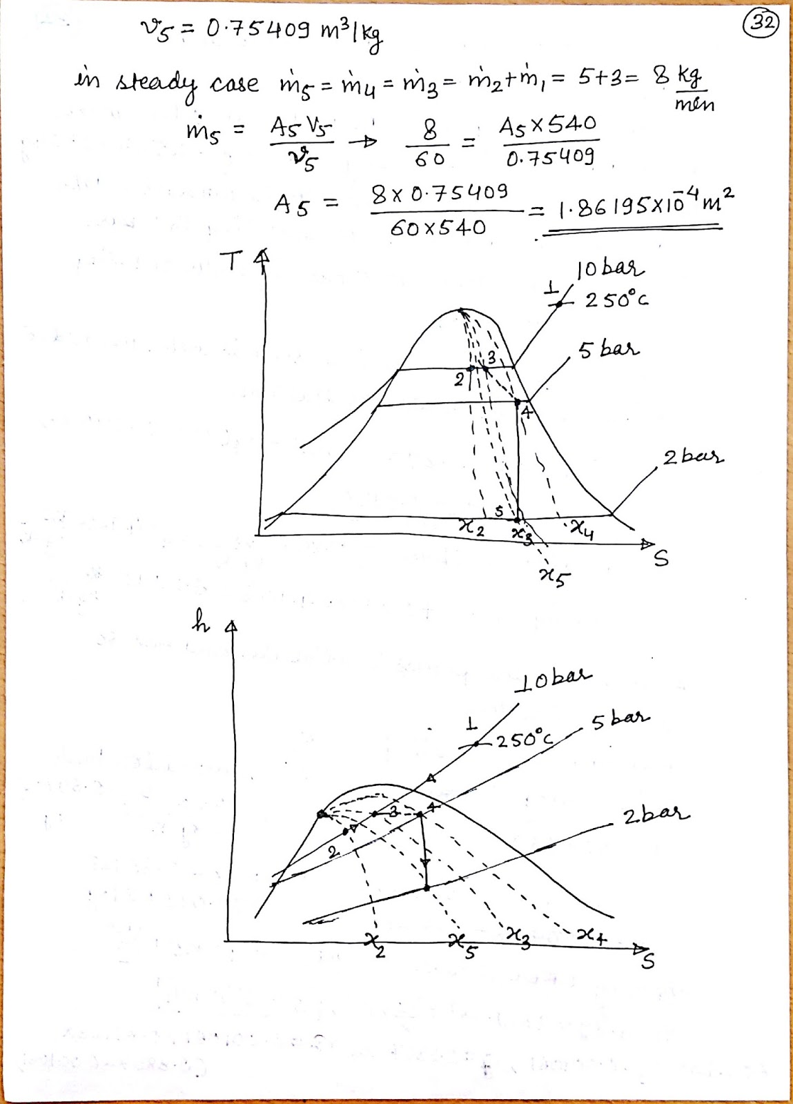 Solutions Of P K Nag Engineering Thermodynamics By