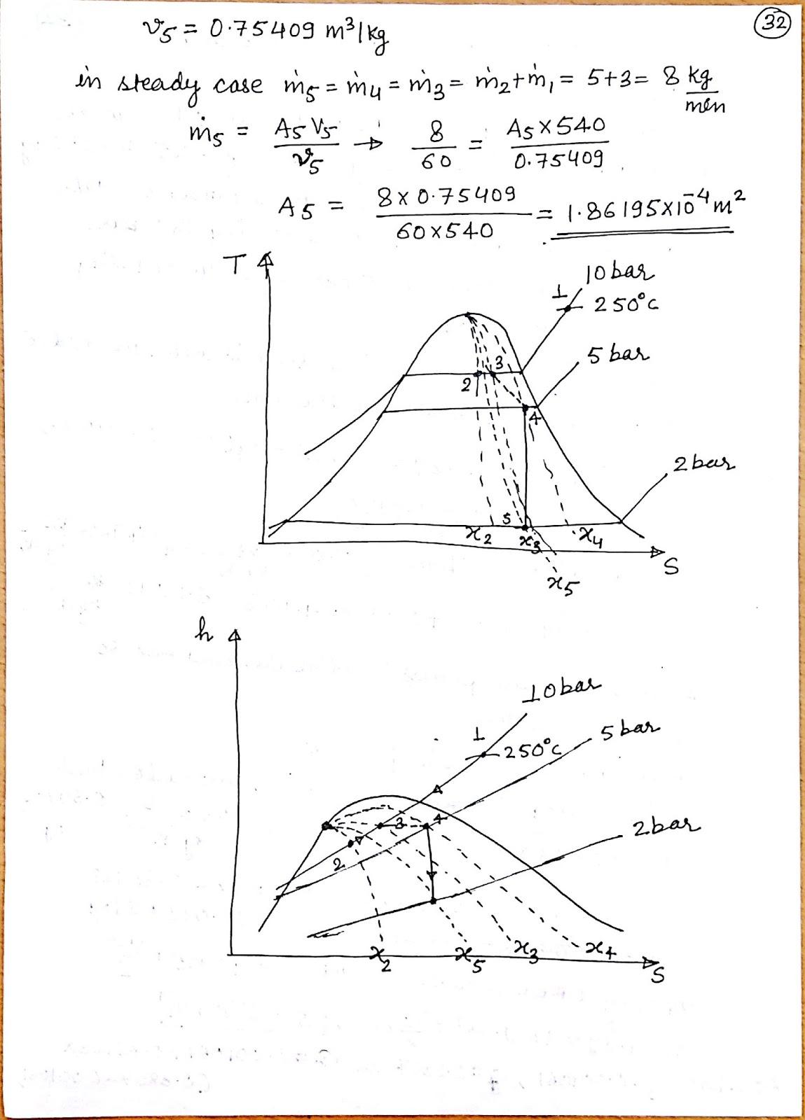 Thermodynamics Solutions